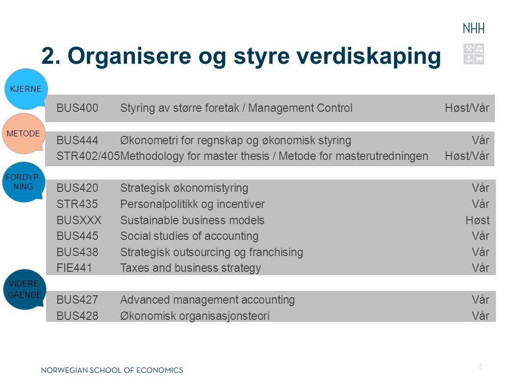 2. Organisere og styre verdiskaping