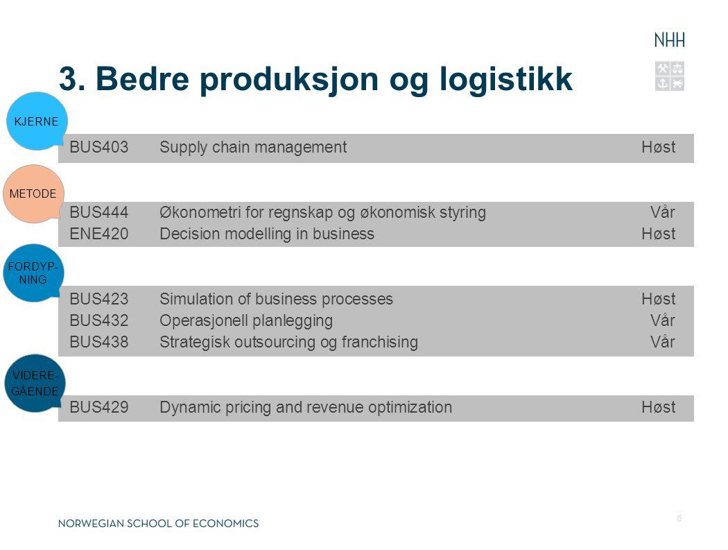 3. Bedre produksjon og logistikk