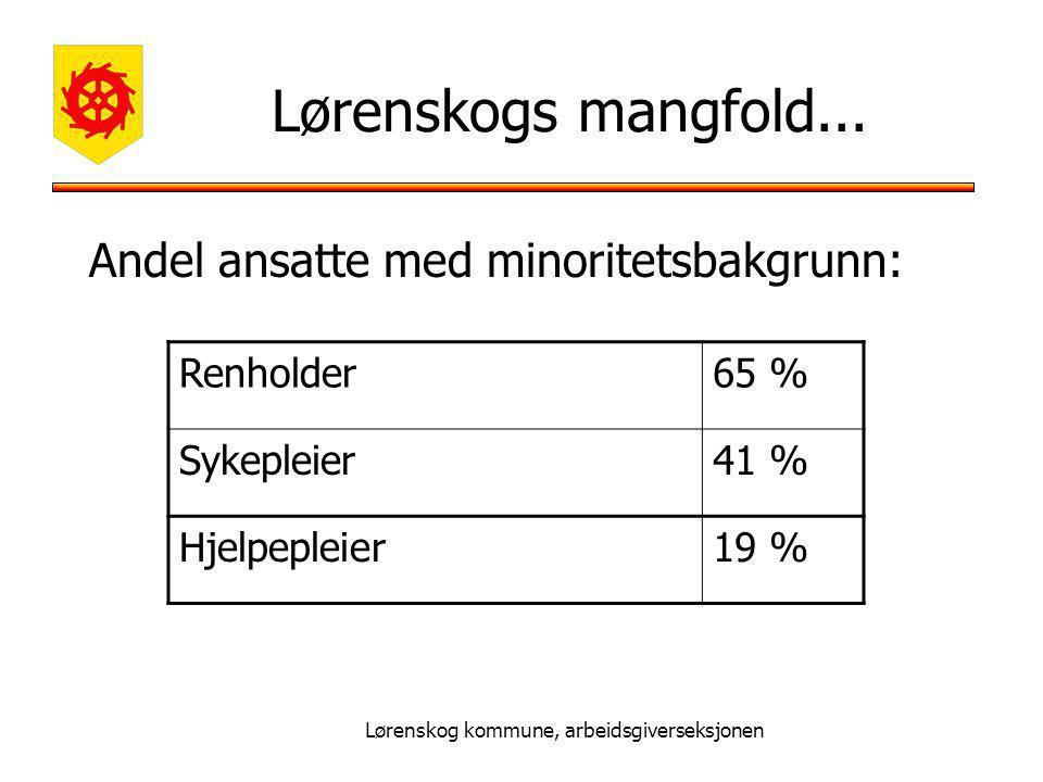 Lørenskog kommune, arbeidsgiverseksjonen