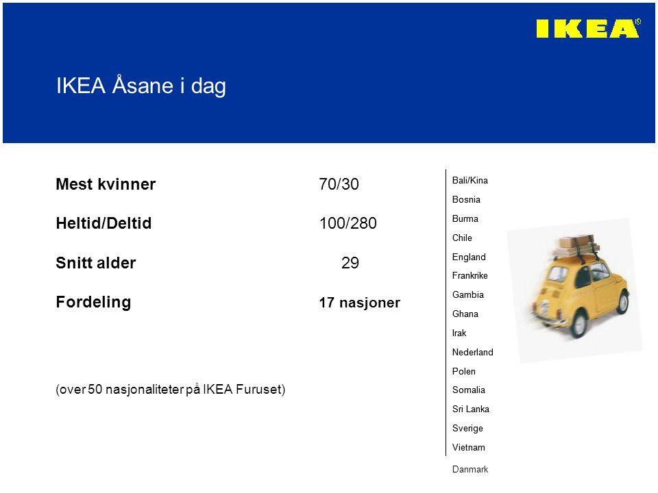 IKEA Åsane i dag Mest kvinner 70/30 Heltid/Deltid 100/280
