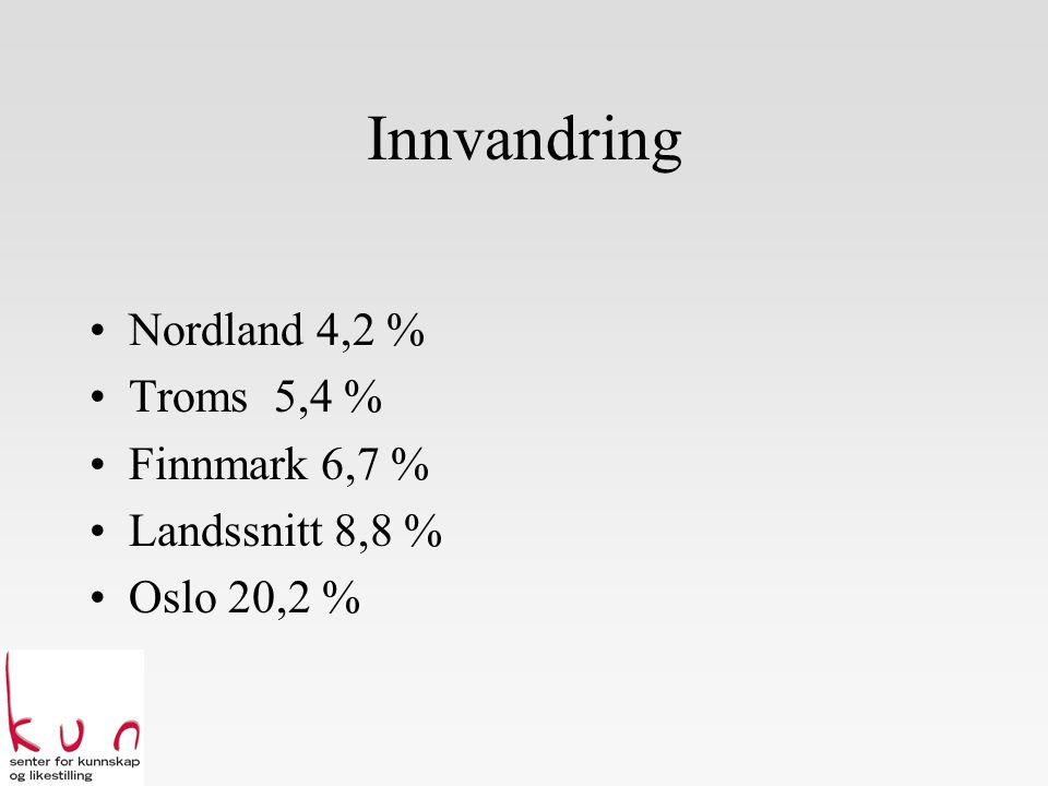 Innvandring Nordland 4,2 % Troms 5,4 % Finnmark 6,7 % Landssnitt 8,8 %