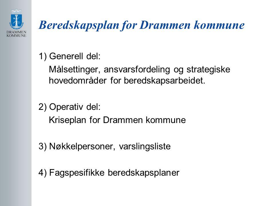 Beredskapsplan for Drammen kommune