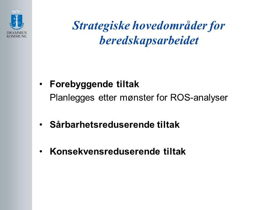 Strategiske hovedområder for beredskapsarbeidet