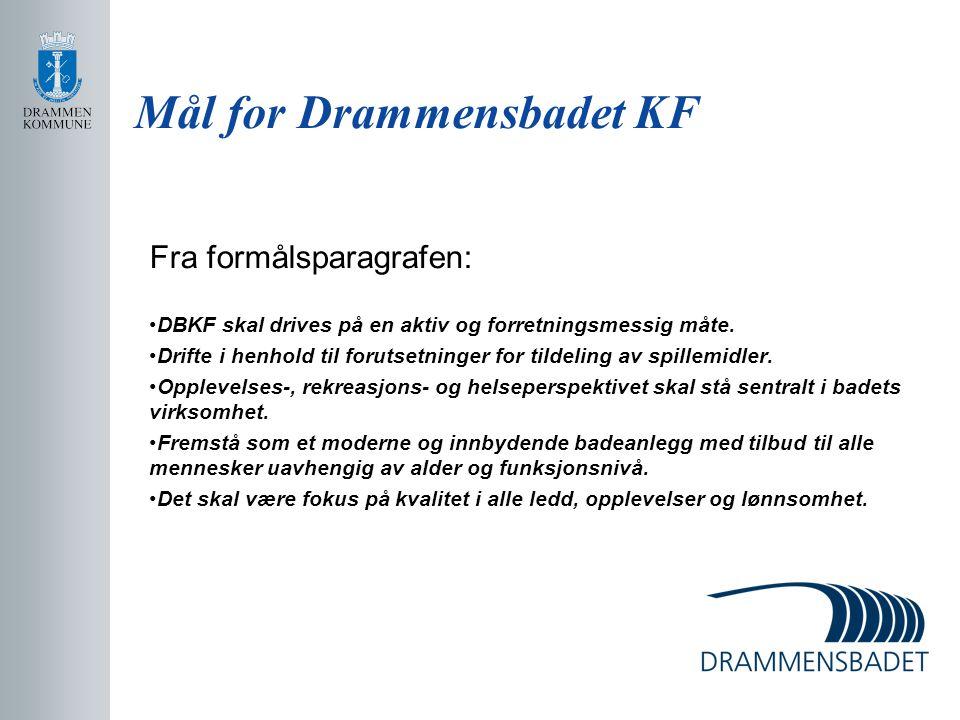 Mål for Drammensbadet KF