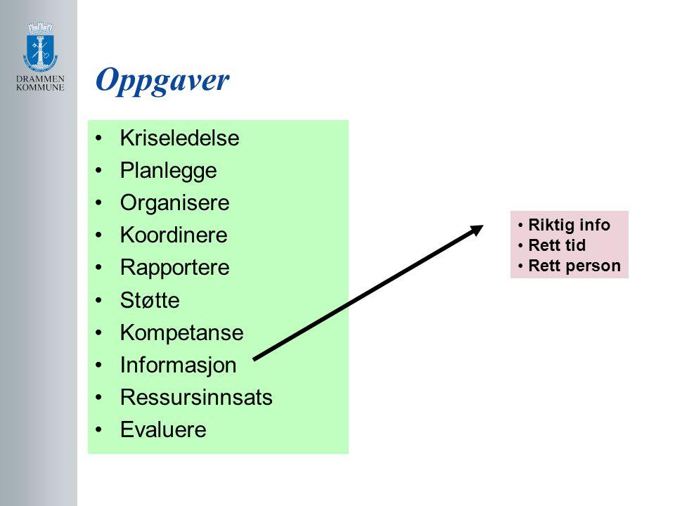 Oppgaver Kriseledelse Planlegge Organisere Koordinere Rapportere