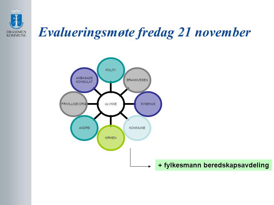 Evalueringsmøte fredag 21 november