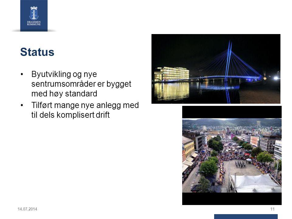 Status Byutvikling og nye sentrumsområder er bygget med høy standard