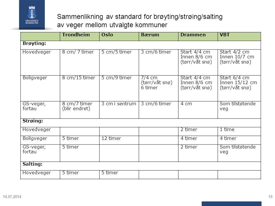 Sammenlikning av standard for brøyting/strøing/salting av veger mellom utvalgte kommuner