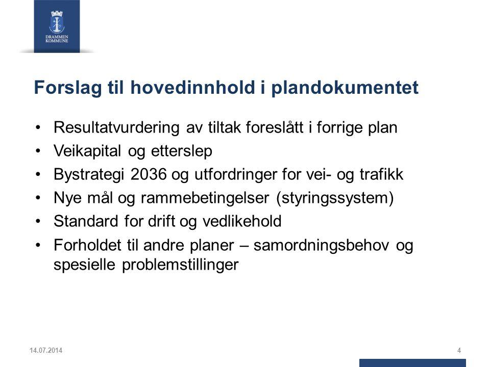 Forslag til hovedinnhold i plandokumentet