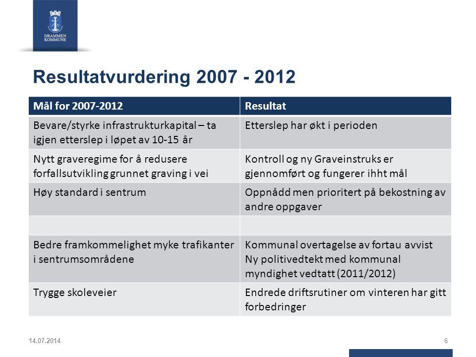 Resultatvurdering 2007 - 2012 Mål for 2007-2012 Resultat