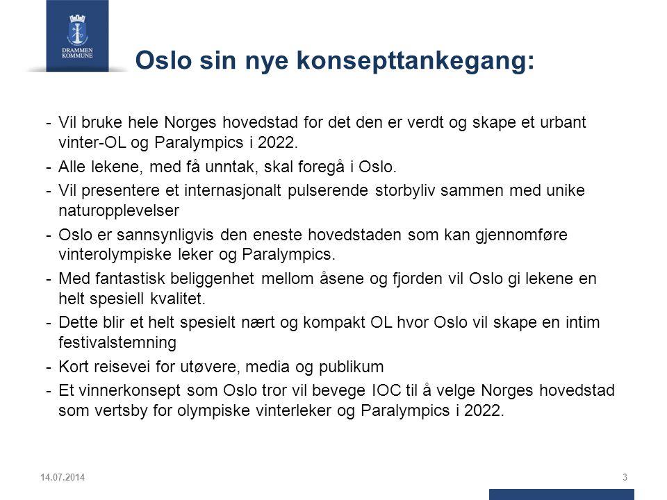 Oslo sin nye konsepttankegang: