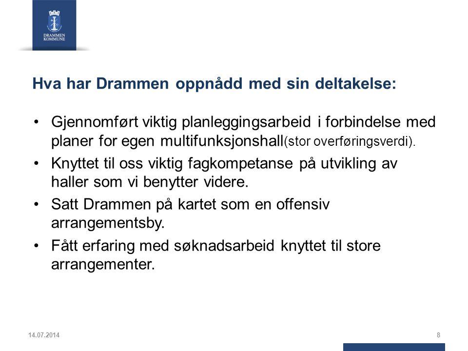 Hva har Drammen oppnådd med sin deltakelse: