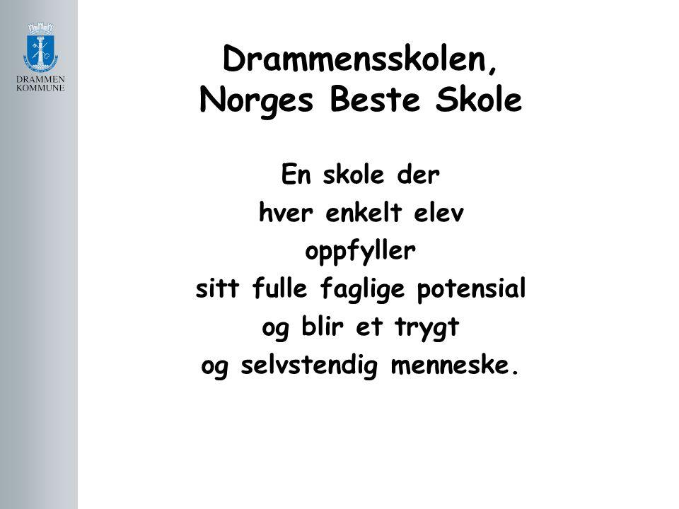 Drammensskolen, Norges Beste Skole