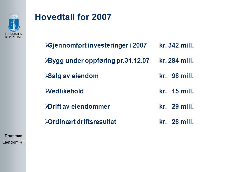 Hovedtall for 2007 Gjennomført investeringer i 2007 kr. 342 mill.