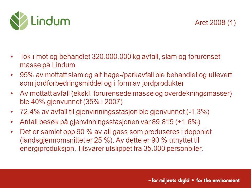 Året 2008 (1) Tok i mot og behandlet 320.000.000 kg avfall, slam og forurenset masse på Lindum.