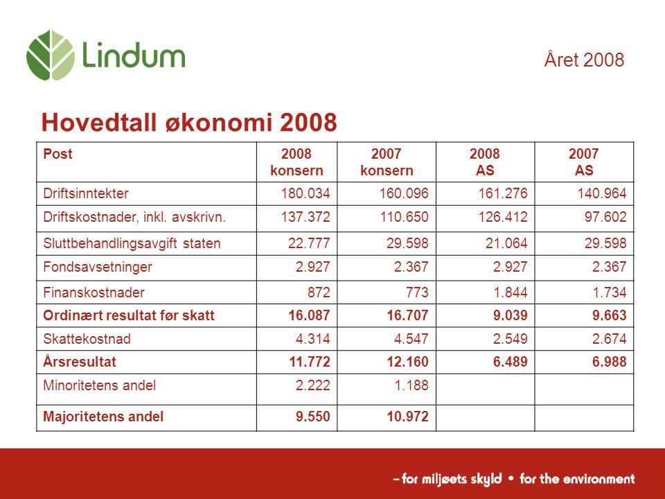 Hovedtall økonomi 2008 Året 2008 Post 2008 konsern 2007 konsern 2008