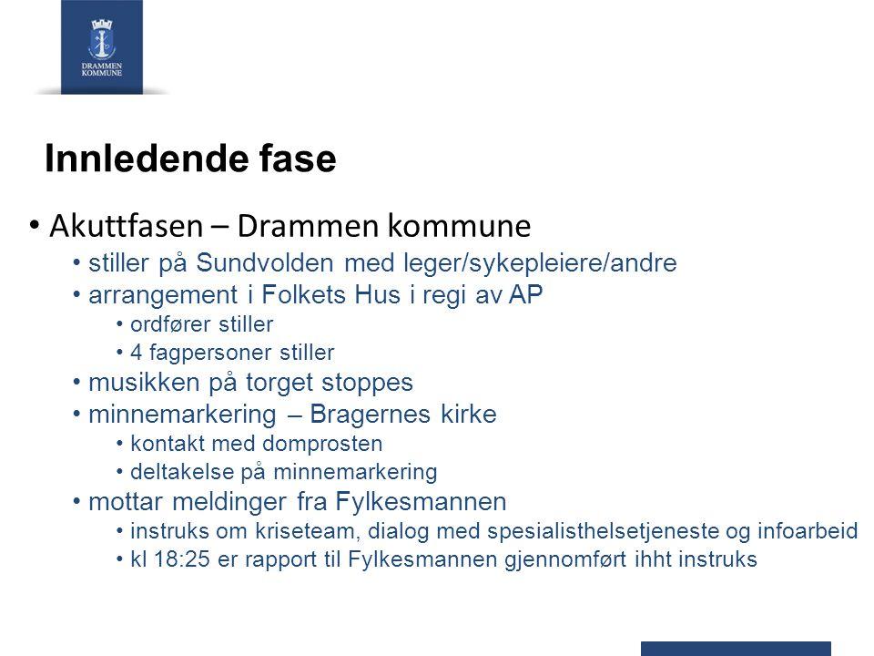 Innledende fase Akuttfasen – Drammen kommune