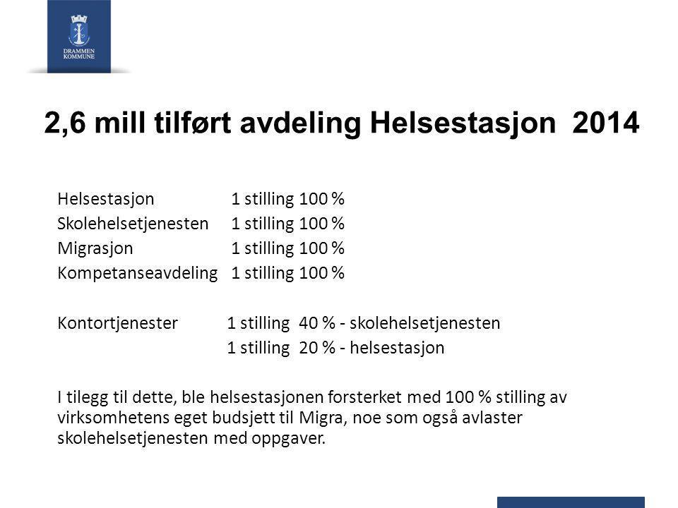 2,6 mill tilført avdeling Helsestasjon 2014