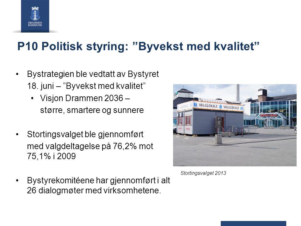 P10 Politisk styring: Byvekst med kvalitet