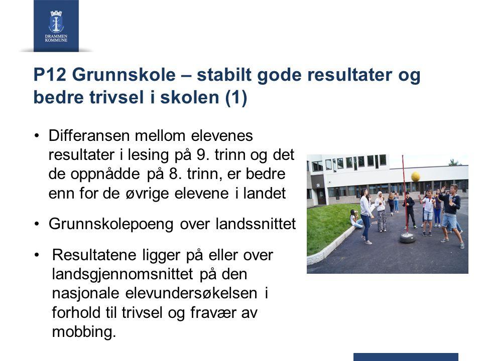 P12 Grunnskole – stabilt gode resultater og bedre trivsel i skolen (1)