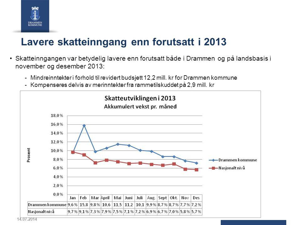 Lavere skatteinngang enn forutsatt i 2013