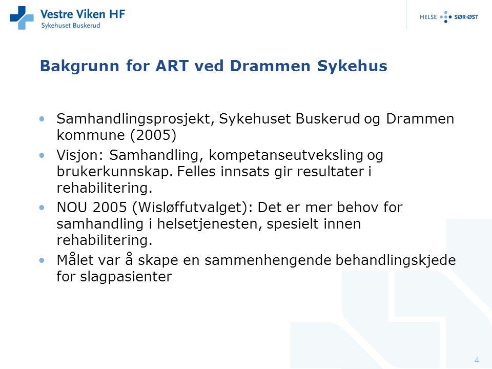 Bakgrunn for ART ved Drammen Sykehus