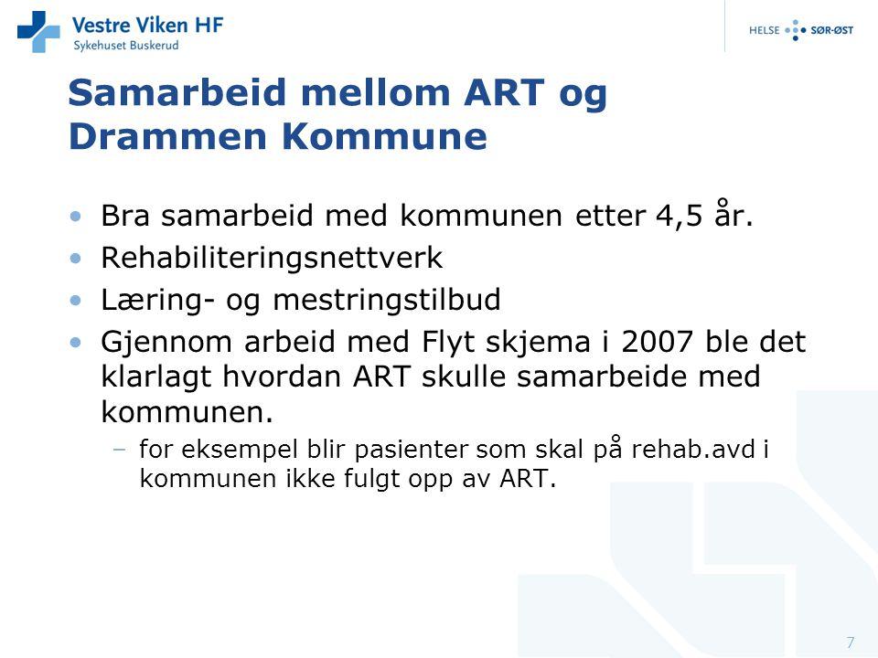 Samarbeid mellom ART og Drammen Kommune