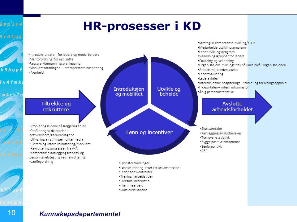 HR-prosesser i KD Lønn og incentiver Tiltrekke og rekruttere