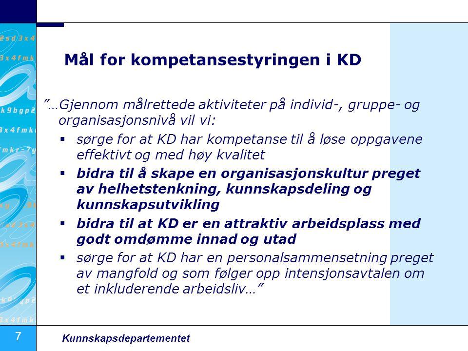 Mål for kompetansestyringen i KD
