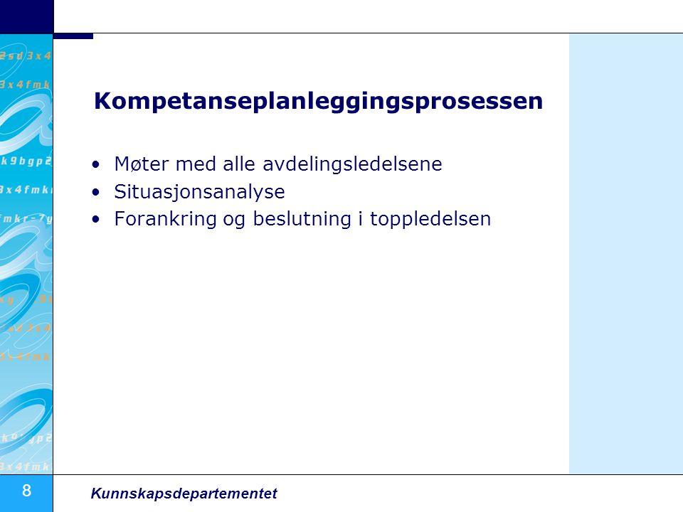 Kompetanseplanleggingsprosessen