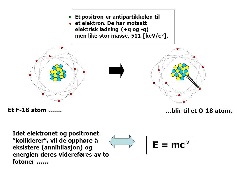 E = mc Et F-18 atom ……. …blir til et O-18 atom.