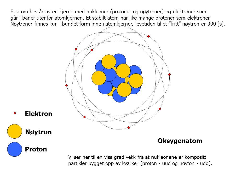 Elektron Nøytron Oksygenatom Proton