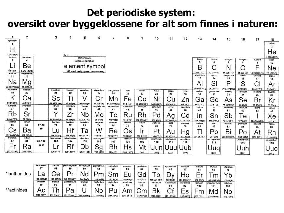 Det periodiske system: