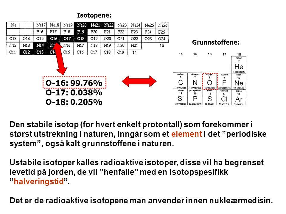 Det er de radioaktive isotopene man anvender innen nukleærmedisin.