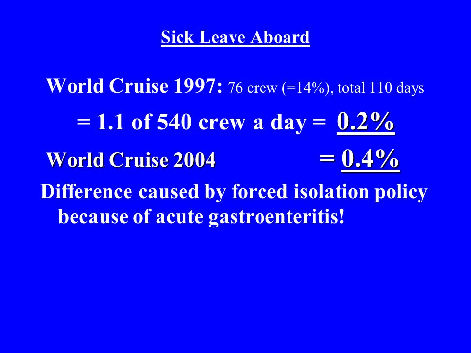 World Cruise 1997: 76 crew (=14%), total 110 days