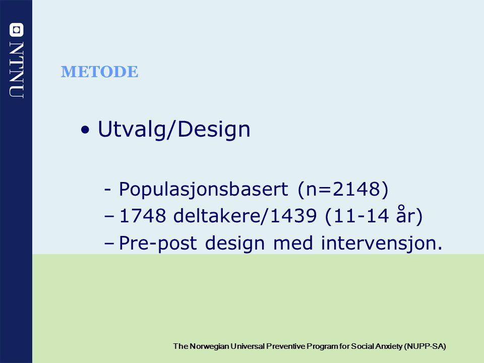 Utvalg/Design - Populasjonsbasert (n=2148)