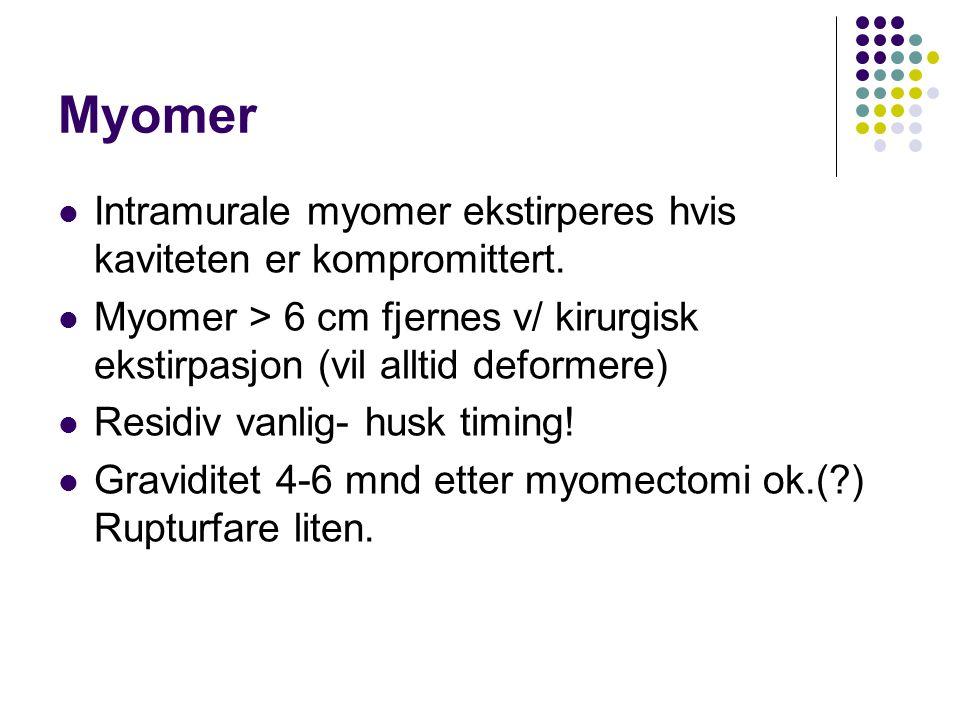 Myomer Intramurale myomer ekstirperes hvis kaviteten er kompromittert.