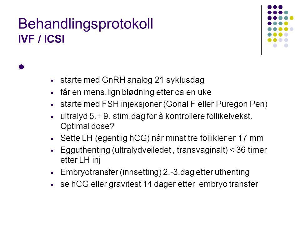 Behandlingsprotokoll IVF / ICSI