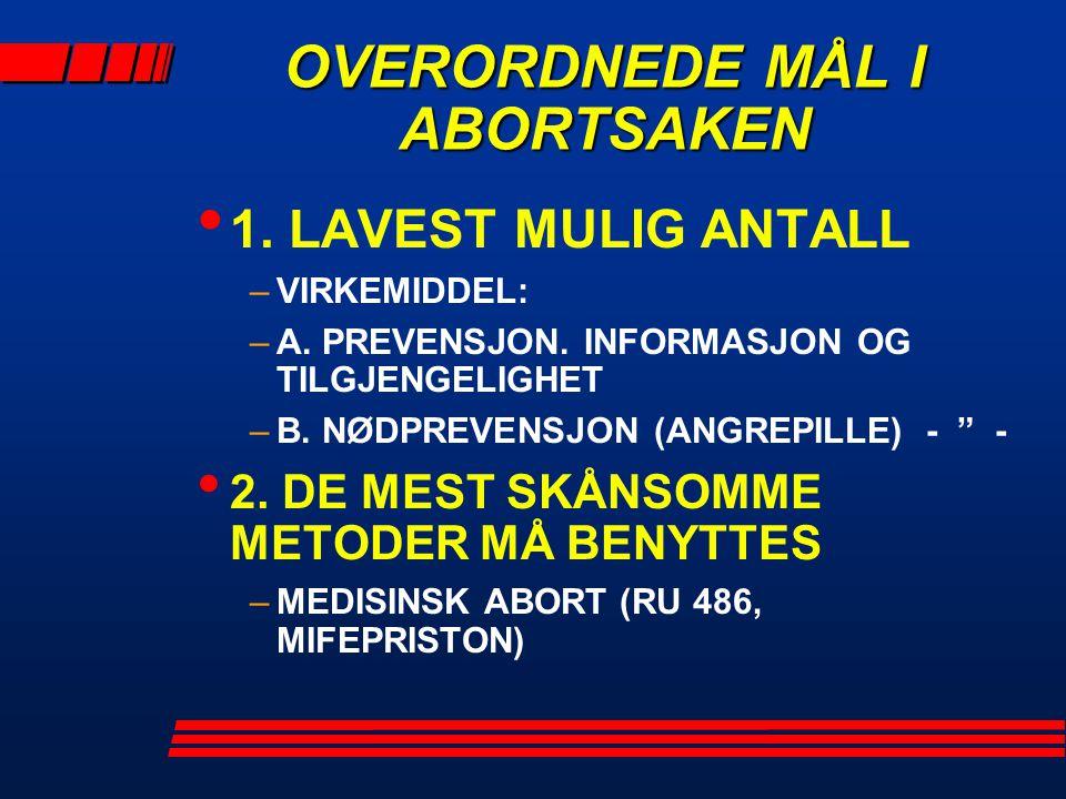 OVERORDNEDE MÅL I ABORTSAKEN