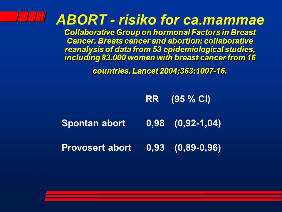 ABORT - risiko for ca.mammae Collaborative Group on hormonal Factors in Breast Cancer. Breats cancer and abortion: collaborative reanalysis of data from 53 epidemiological studies, including 83.000 women with breast cancer from 16 countries. Lancet 2004;363:1007-16.