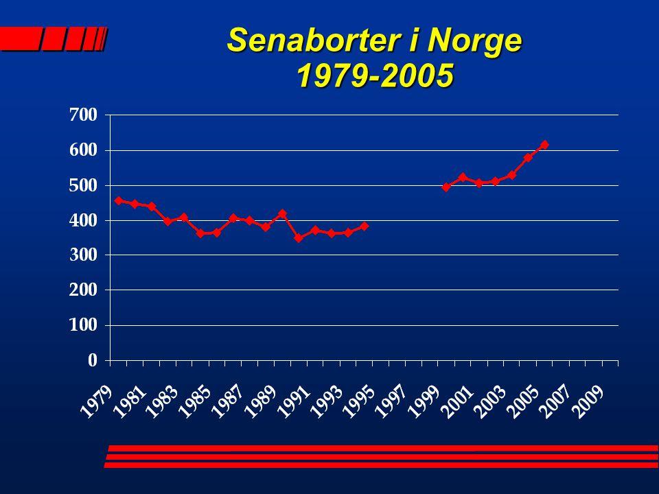Senaborter i Norge 1979-2005