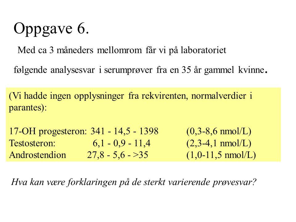 Oppgave 6. Med ca 3 måneders mellomrom får vi på laboratoriet følgende analysesvar i serumprøver fra en 35 år gammel kvinne.