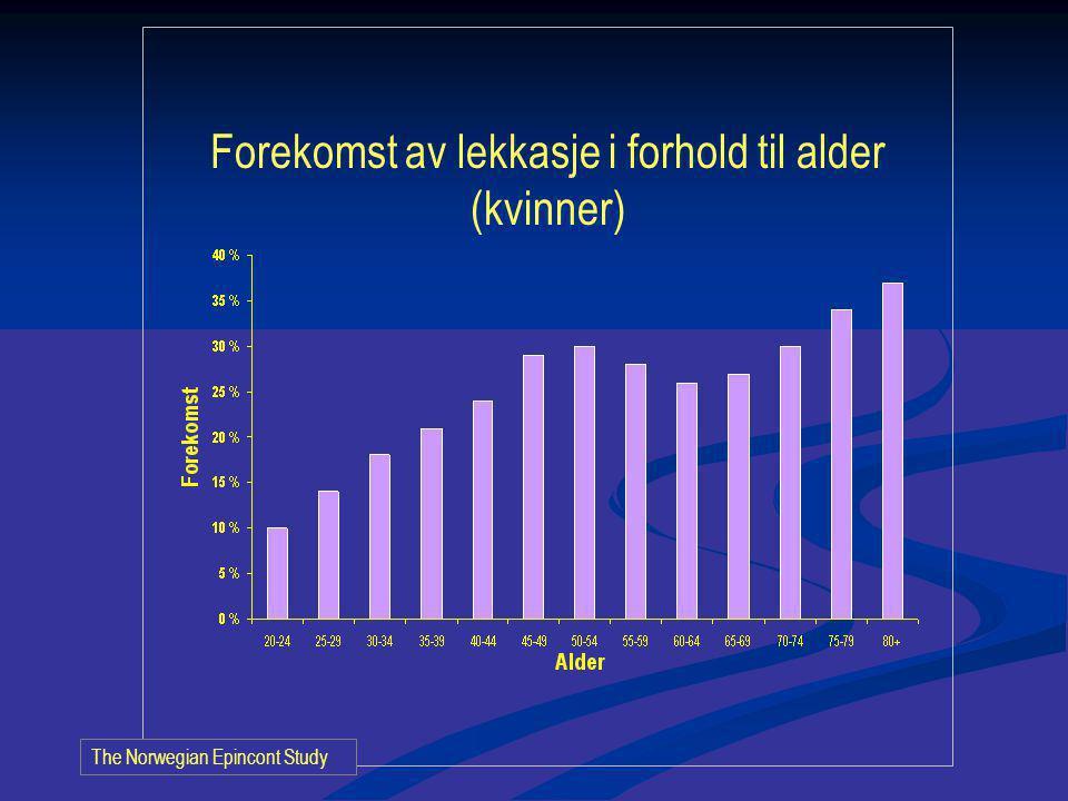 Forekomst av lekkasje i forhold til alder (kvinner)