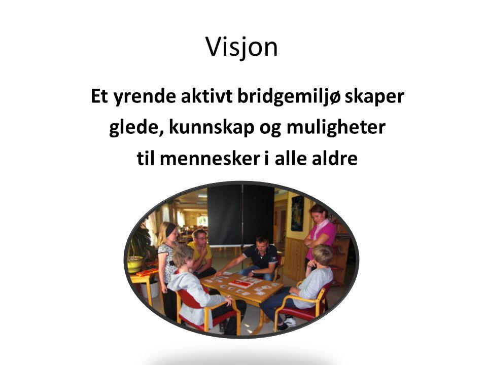 Visjon Et yrende aktivt bridgemiljø skaper glede, kunnskap og muligheter til mennesker i alle aldre
