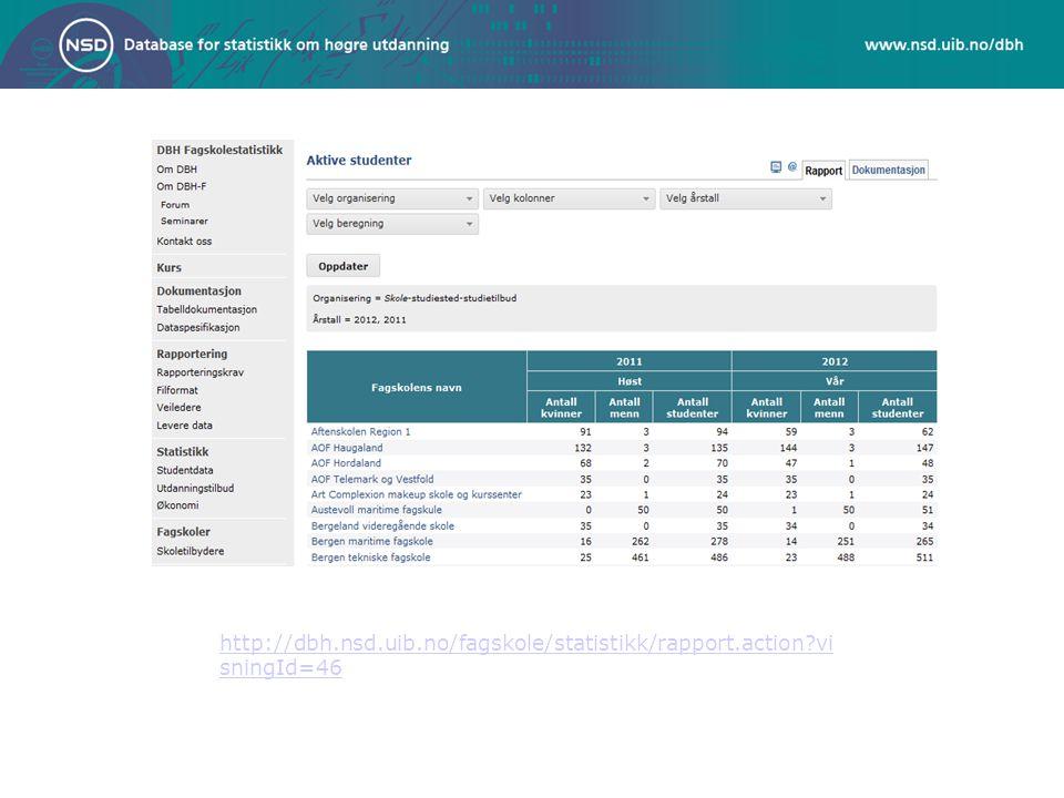 http://dbh. nsd. uib. no/fagskole/statistikk/rapport. action