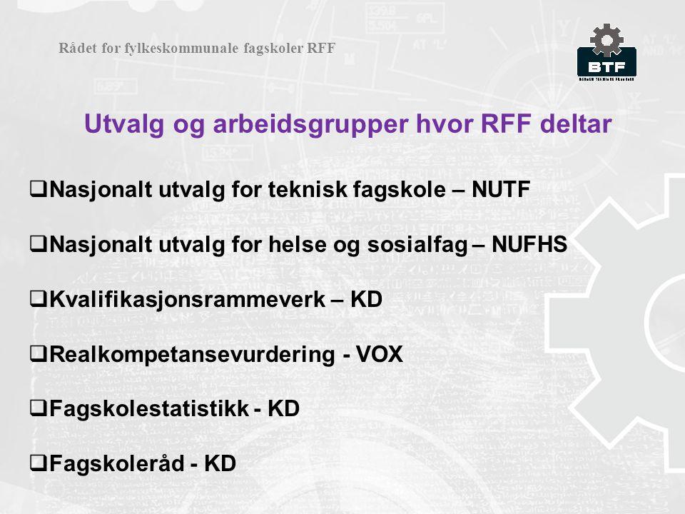 Utvalg og arbeidsgrupper hvor RFF deltar