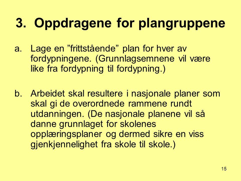 3. Oppdragene for plangruppene