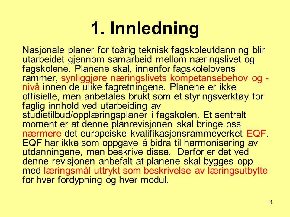 1. Innledning