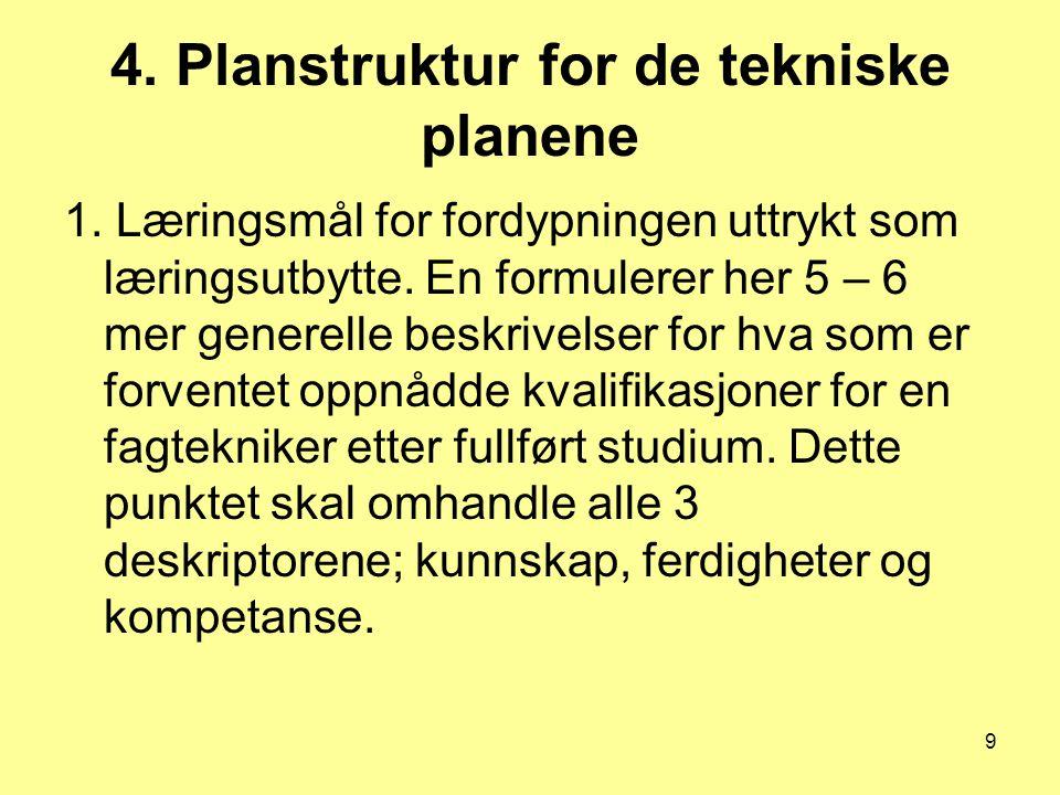 4. Planstruktur for de tekniske planene