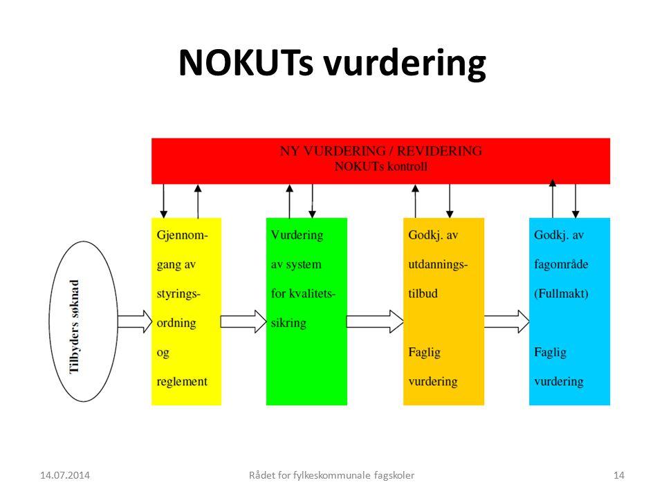 NOKUTs vurdering Ivar. 04.04.2017. 04.04.2017. Rådet for fylkeskommunale fagskoler. Rådet for fylkeskommunale fagskoler.